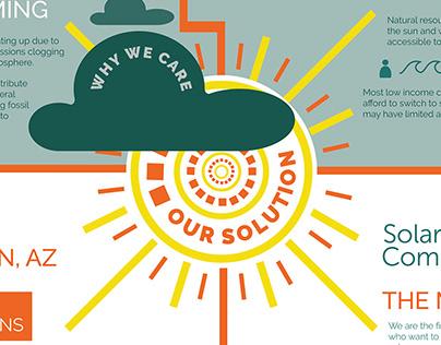 Solar Commons Infographic