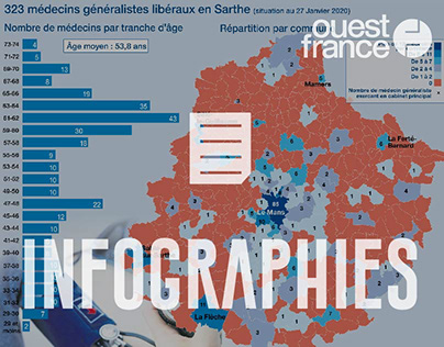Infographies Ouest-France