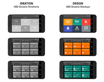 OBD Telematics App Wireframe and Mockup