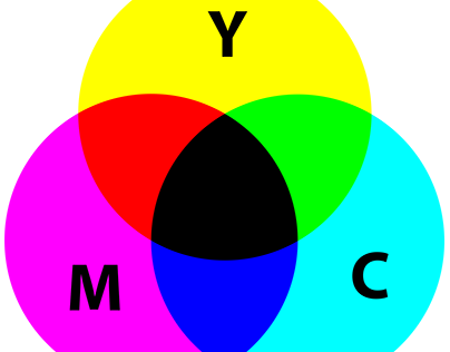 print in cmyk color