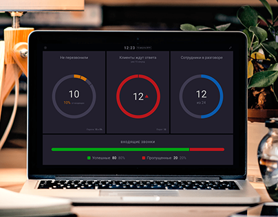Dashboard for Onlinepbx