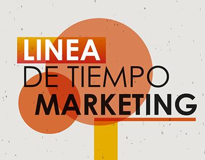 Linea del tiempo - Marketing