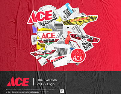 Ace Hardware International Corporation.