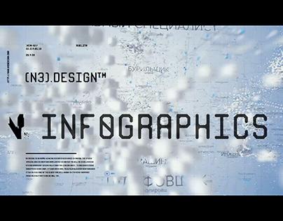 N3 Infographics Reel #1 2019