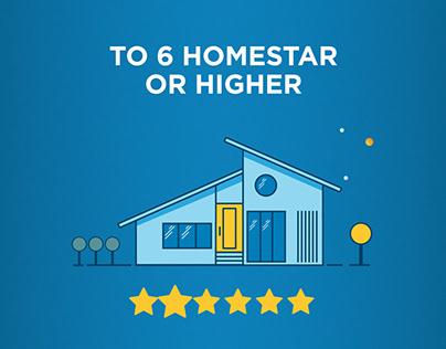 ANZ Healthy Home Loan