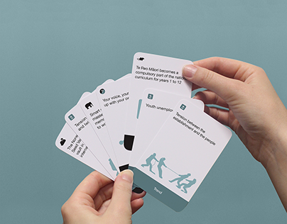 ForesightNZ Playing Cards