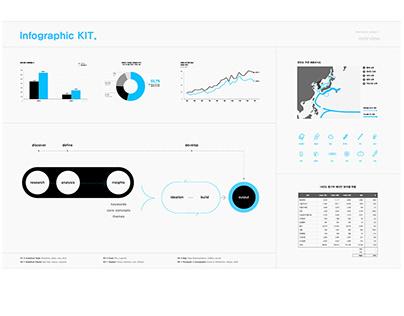 infographic KIT