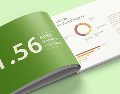Stella-Jones Annual Report