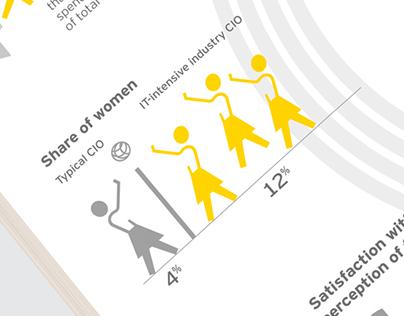 Infographics / Infographies