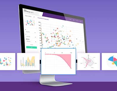 Marketing & Data Visualization for CITRIX