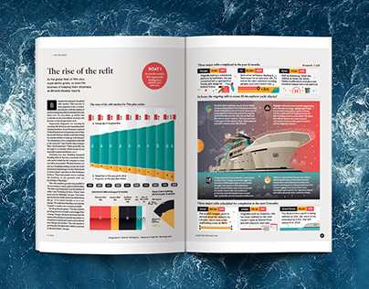 BOAT MAGAZINE - The Rise of the Refit