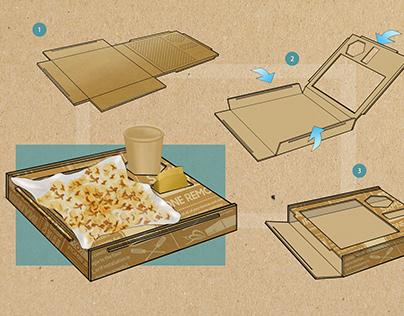 Re-purposing cardboard boxes