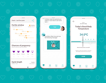 App designed to help a couple plan & conceive a baby