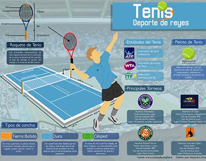 Infografía Tenis