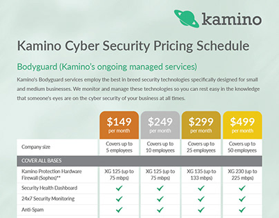 Document Design - Kamino Pricing Schedule
