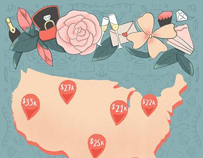 Martha Stewart Weddings: Cost by State