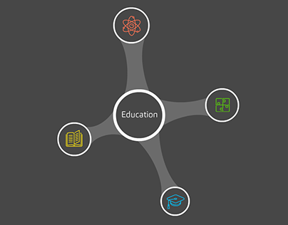 Education Infographic animation