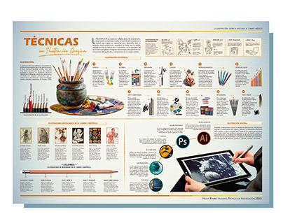 Infografía: Técnicas en Ilustración Gráfica.