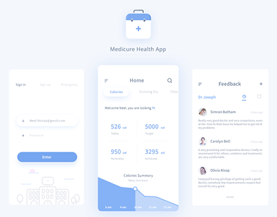 Medicure - A complete healthcare Kit