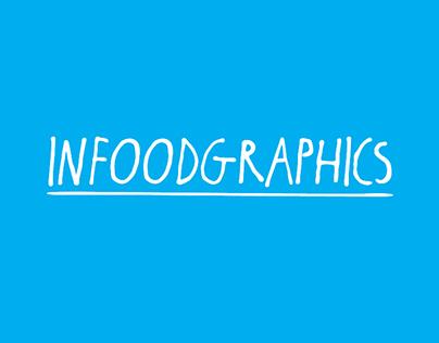 Mercato Centrale Firenze - Infoodgraphics