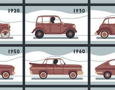 »Cars of the 20th century«