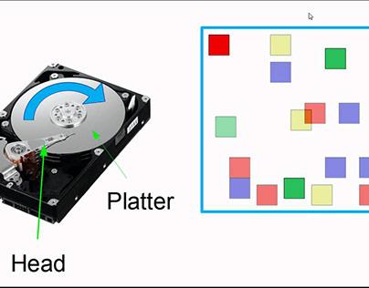 Why should disk defragmentation be done?