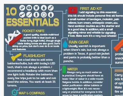 10 Essentials Info Graphic