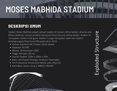 Moses Mabhida Stadium Structure Analysis Poster