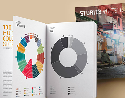 """Stories We Tell"" Publication Design"