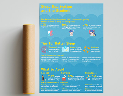 Sleep Deprivation Infographic