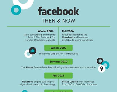 3 Infographics for Flywheel Strategic