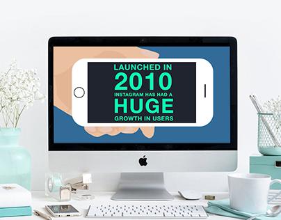 21 Mindboggling Instagram Statistics Infographic Video