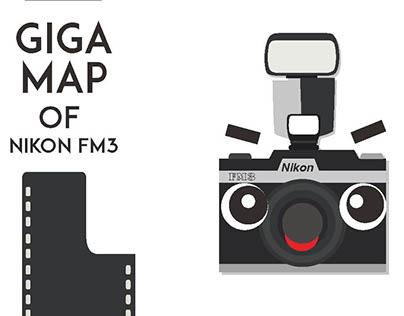 GIGA Map of nikon FM3