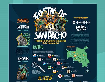 Fiestas de San Pacho | Infografía y Merchandising