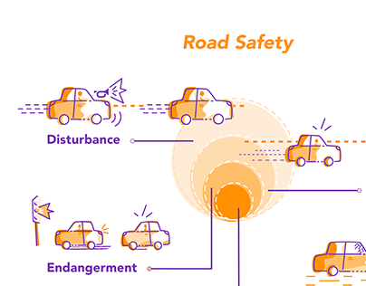 Infographics – Road Safety