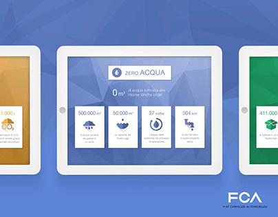 FCA Infographic design