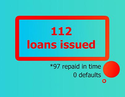 WishFinance infographics