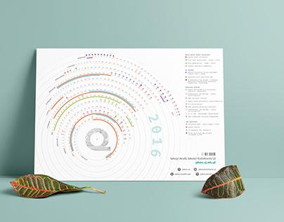 Circular calendar   Kalendarz kołowy
