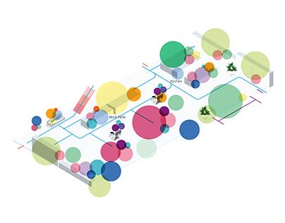 Heuristics Data Visualization