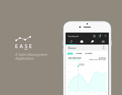Ease: A Sales Management Application
