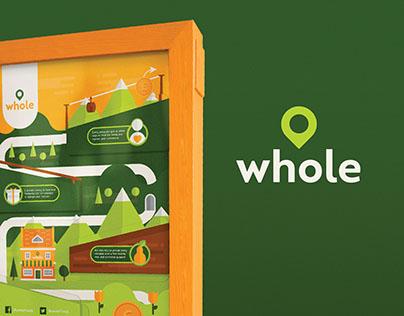Whole Food Bank