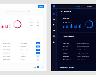 Analytical Dashboard UI