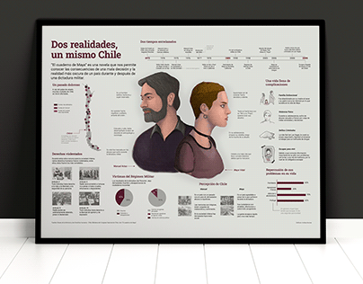 Proyecto Infográfico