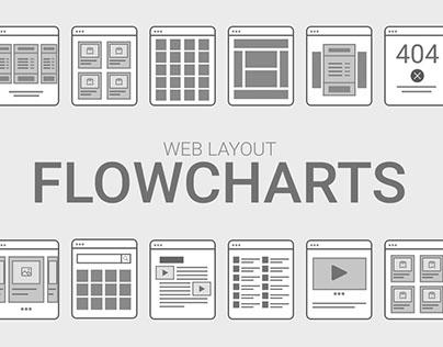 Web layout Flowcharts