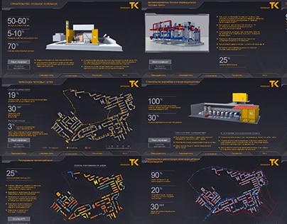 Teplocom interactive multimedia presentation