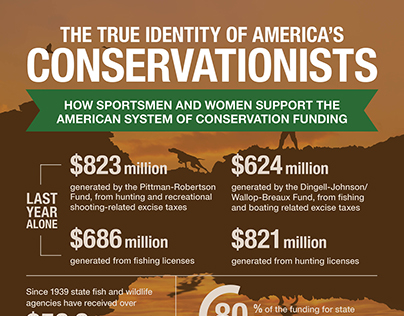 Conservationist Infographic