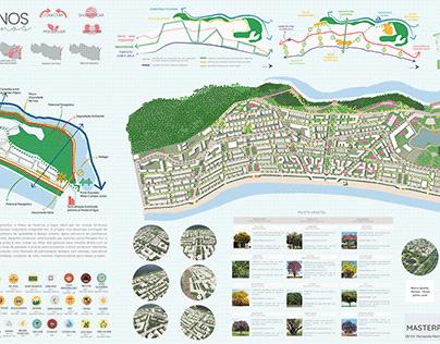 Expansão Urbana - Bairro planejado - Cabo de SA | PE