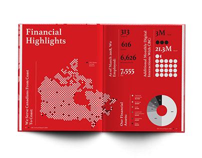 CBC Annual Report