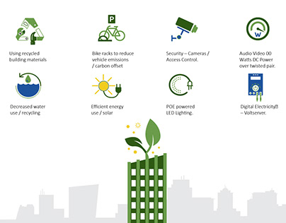 Sustainable Building Trends