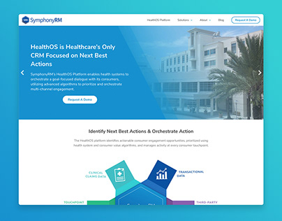 SymphonyRM Website Redesign